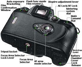 Nikon N80 инструкция - фото 2