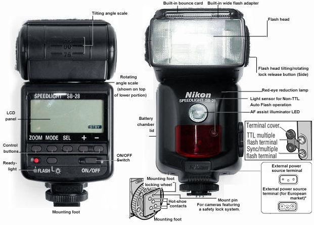 nikon autofocus flash model sb 28 ttl speedlight nikon flash guide number chart nikon flash buying guide