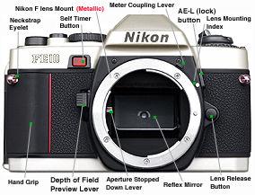 Nikon FE Series Main Index Page - The FE, FE2 & FE10