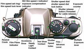 Nikon FM10 - Wikipedia