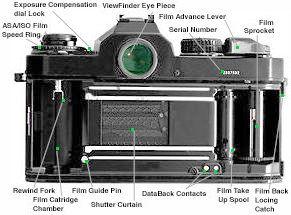 nikon fe2 features and control part vii rh mir com my nikon fe2 service manual nikon fe2 service manual pdf