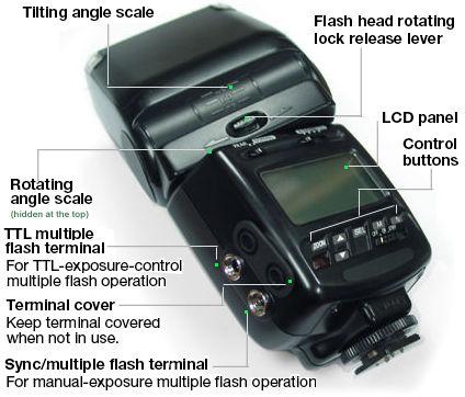 Speedlight sb-24 manual